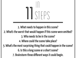 Small_how-to-write-a-scene-inforgraphic